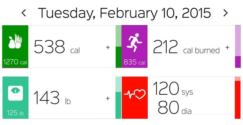 Fitness App solution