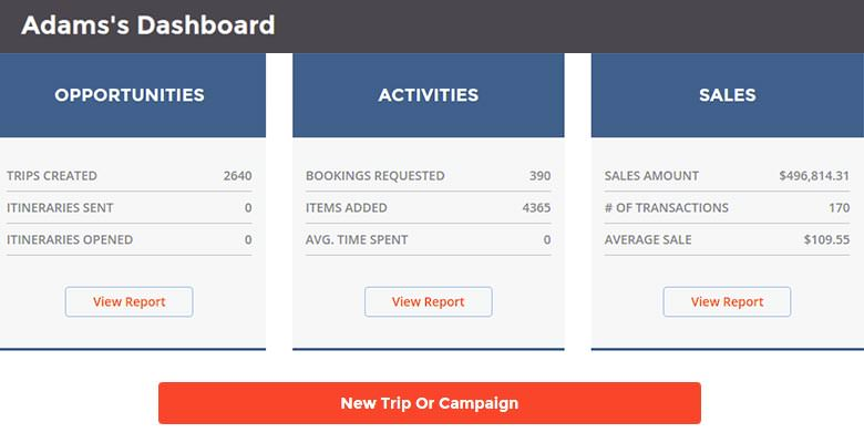 B2B Travel Portal Development - Case Study : DreamzTech